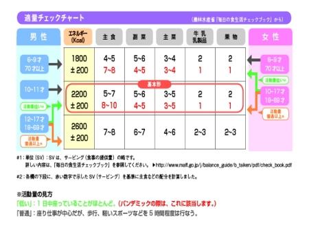 カロリー表.jpg
